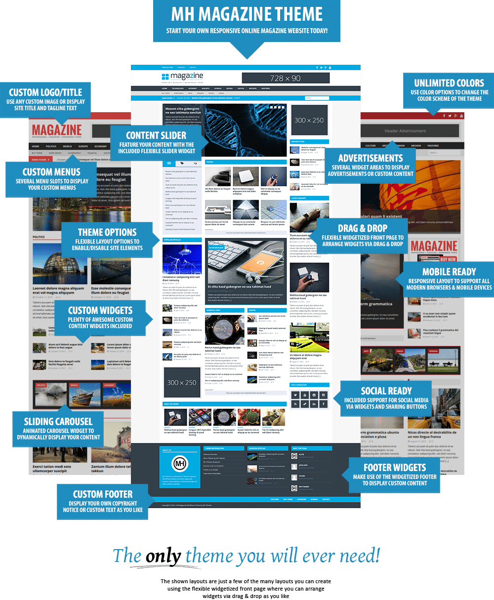 Features MH Magazine WordPress Theme