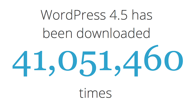 Download Count WP 4.5
