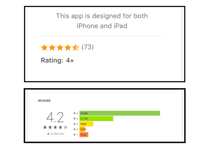 WordPress App Reviews