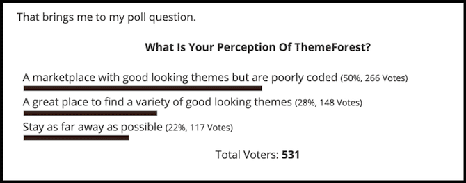 WPTavern ThemeForest Poll