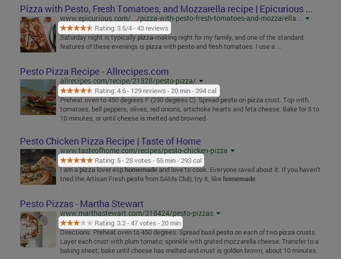 Google Recipes SERPS