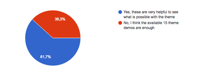 MH Magazine Survey Demos