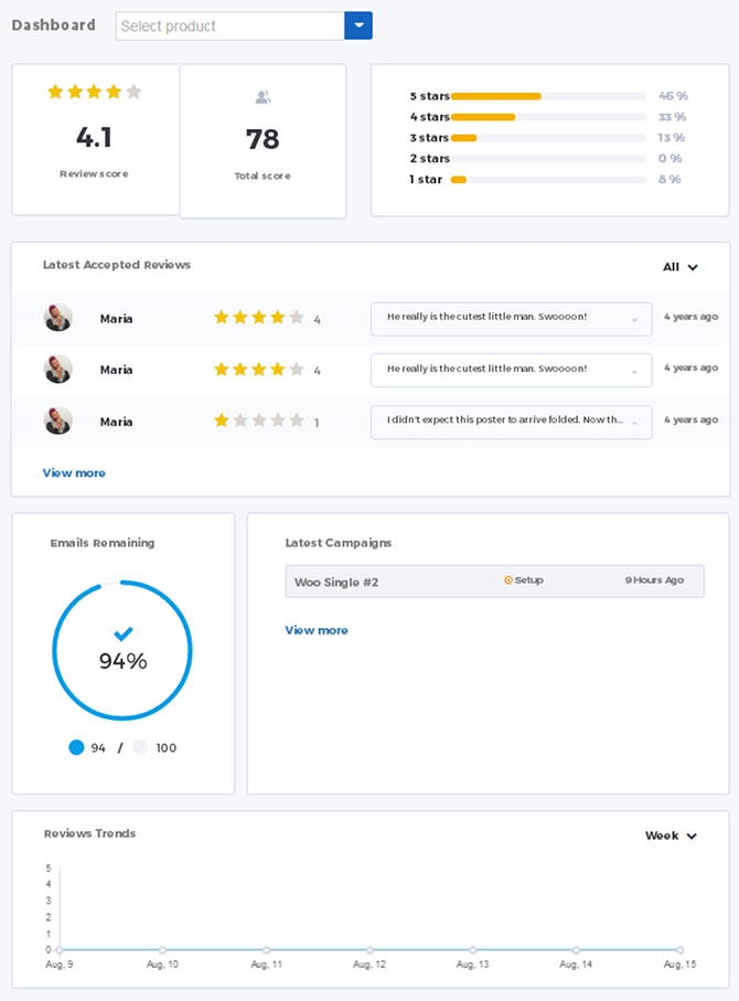 Wiremo Reports