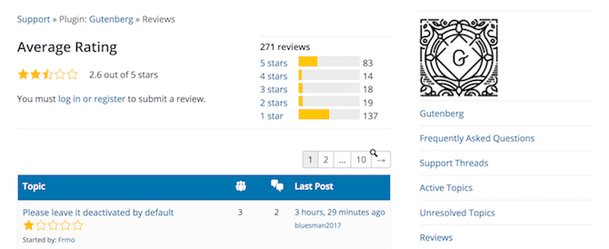 Gutenberg Reviews
