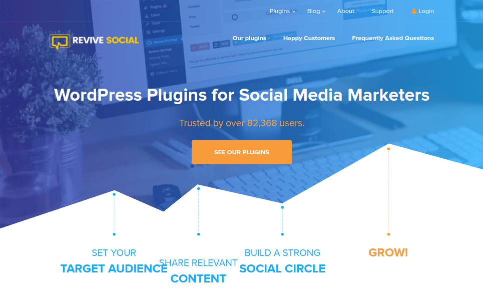 Revive Old Posts Review: How to Receive More Traffic from Social Media