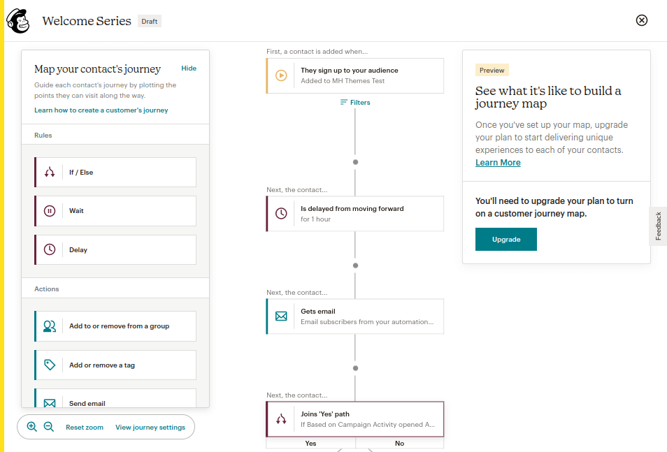 Mailchimp - Customer Journey